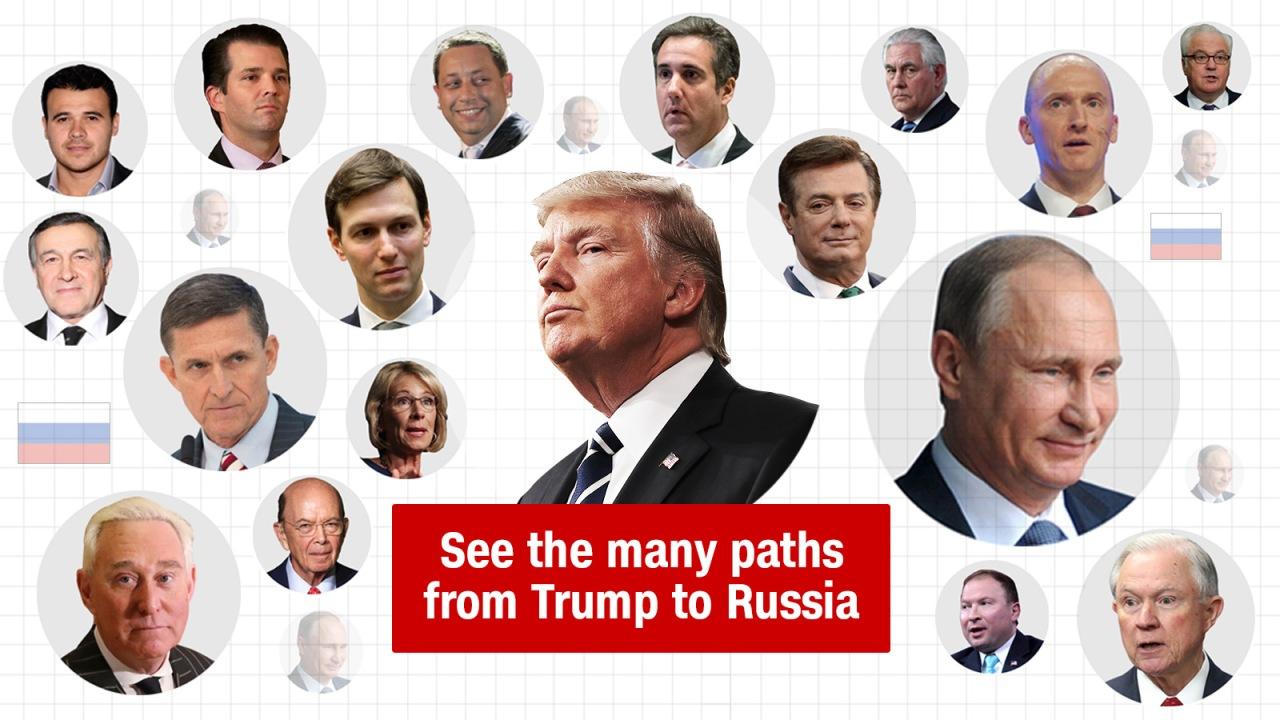 trump-russia-interactive